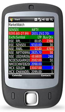 LIVE MCX MARKET RATE ON MOBILE SOFTWARE
